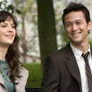 Retro Movie Review - (500) Days of Summer